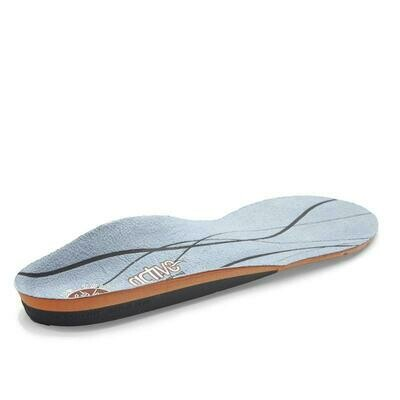 Vionic Insoles Relief Full