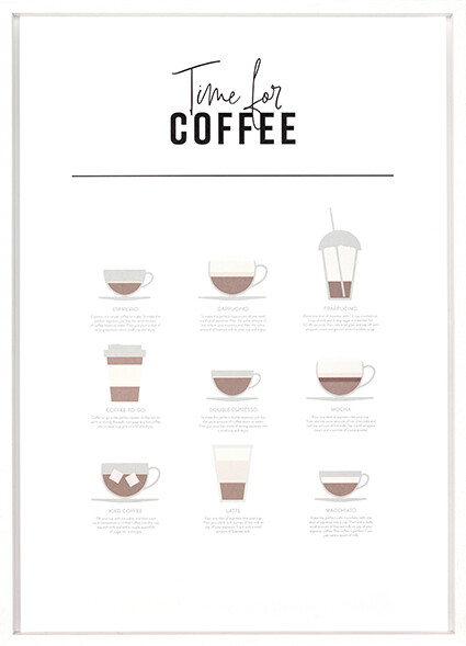 Coffee Drink Guide Print