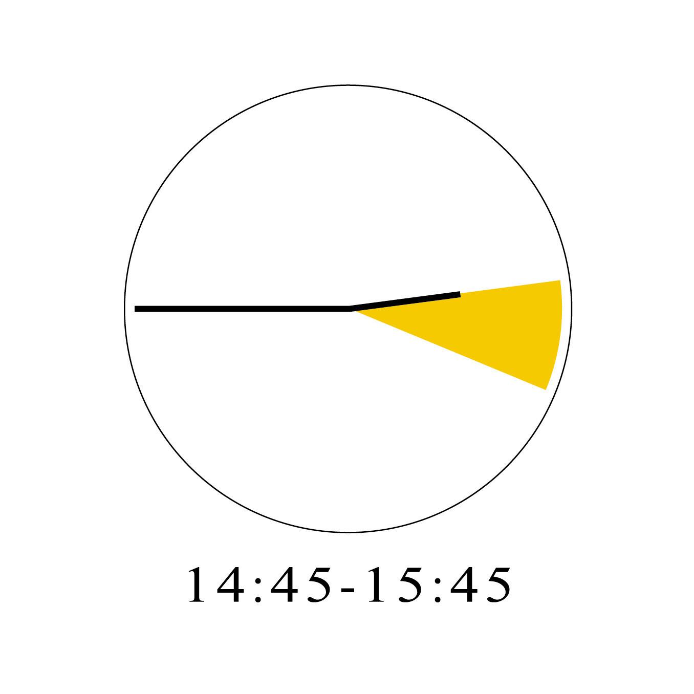 3/13 14:45-15:45