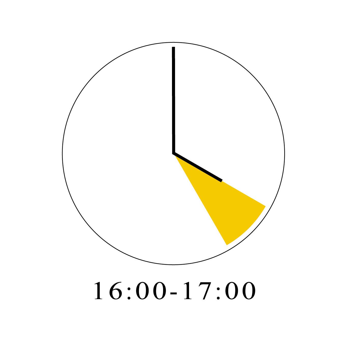 9/25 16:00-17:00