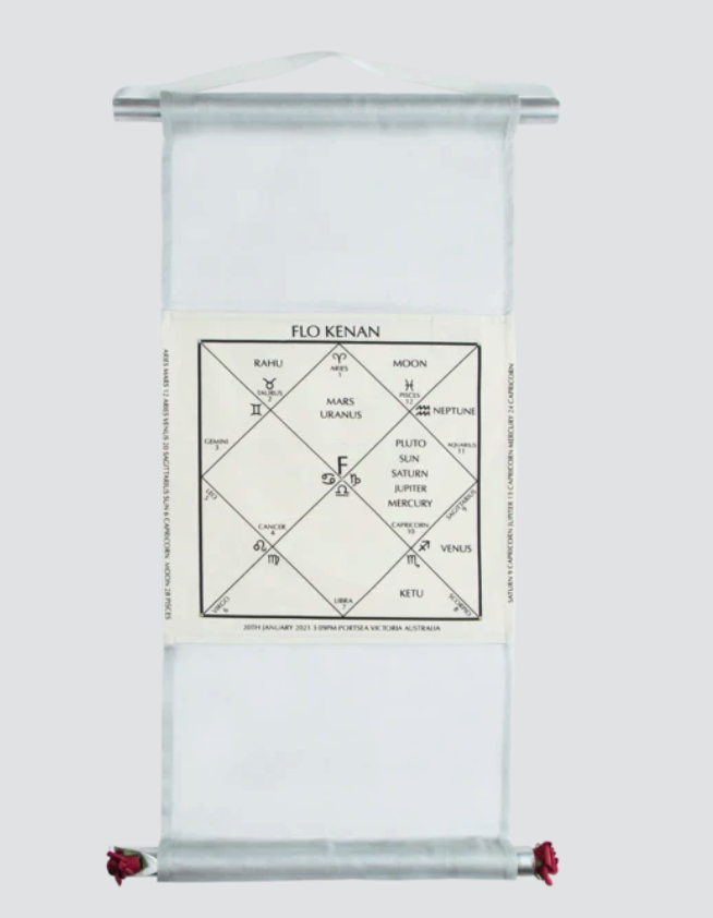 CACTUS ALCHEMI CUSTOM ASTROLOGY WALL ART