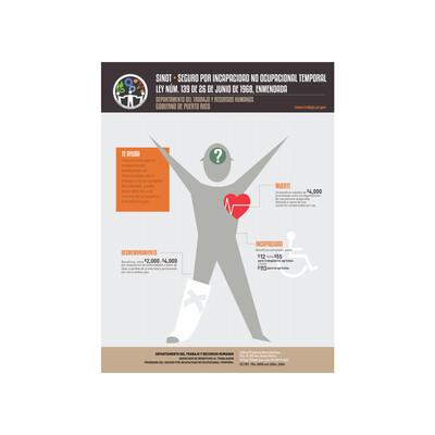Rótulo DEPARTAMENTO DEL TRABAJO (SINOT) - SEGURO POR INCAPACIDAD NO OCUPACIONAL TEMPORAL (LEY 139)