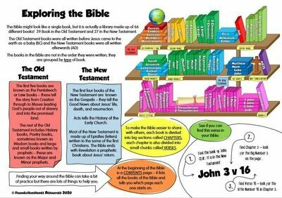 Exploring the Bible A3 Poster