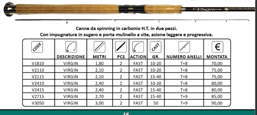 Canna Istriana spin 2,4 virgin mod 2018