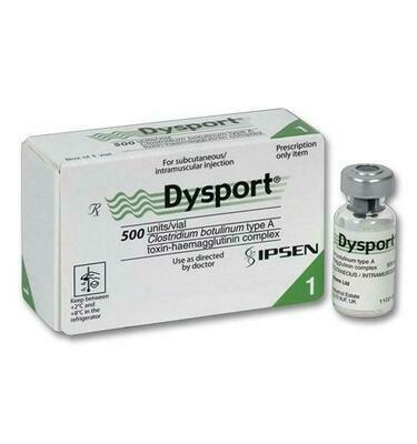Botox | Dysport