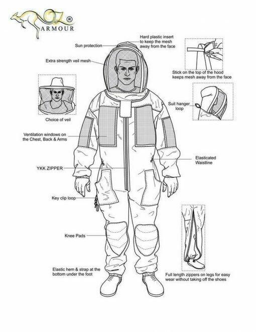 Oz Armour Poly Cotton Semi Ventilated Suit