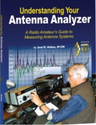Understanding Your Antenna Analyzer 2889