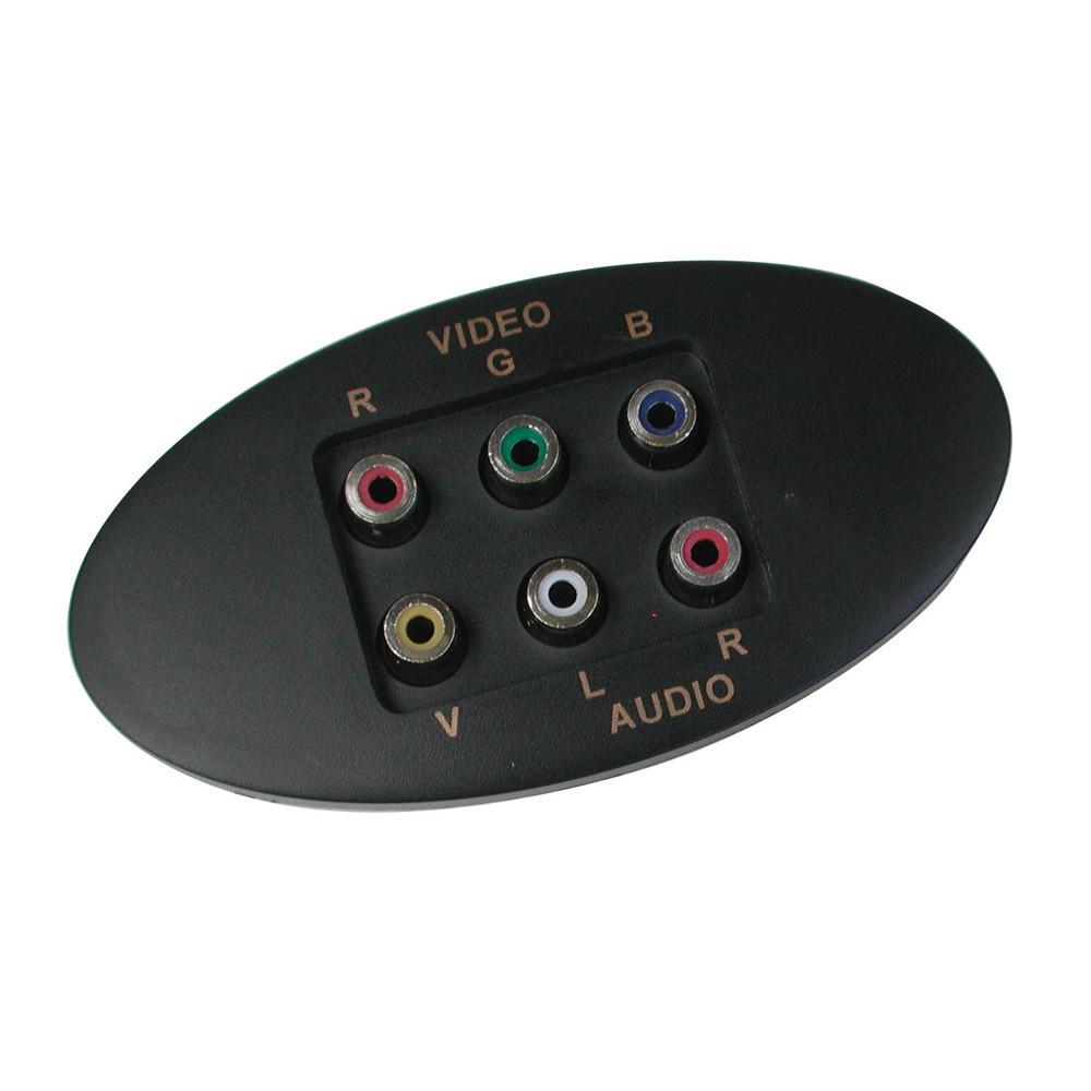 HD Audio/Visual Additional Ports
