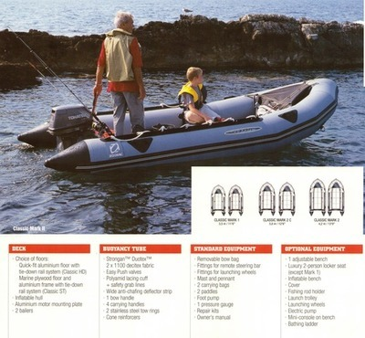 Zodiac CLASSIC Inflatable Sports Boat, Wood & Ally Deck: 3.5m - 4.2m: SELECT MODEL FOR PRICE