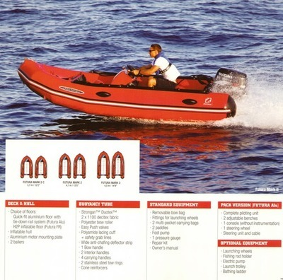 Zodiac FUTURA Inflatable Sports Boat, Fastroller Air & Ally Deck: 3.7m - 4.5m
