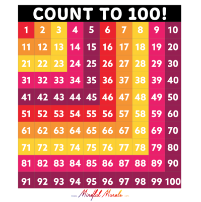 Count to 100! Rollout Game