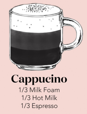 Cappuccino - 12 oz.
