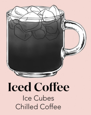 Iced Coffee - 16 oz.