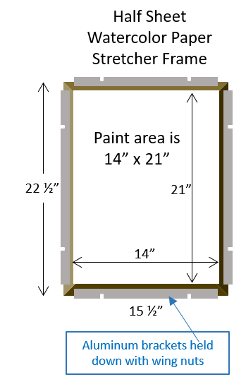 """Watercolor Stretcher for Half Sheet WC paper (22"""" x 15"""")"""