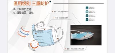 Protective Masks (3 boxes,150pc) / 一次性口罩(三层防护)(3盒150只)