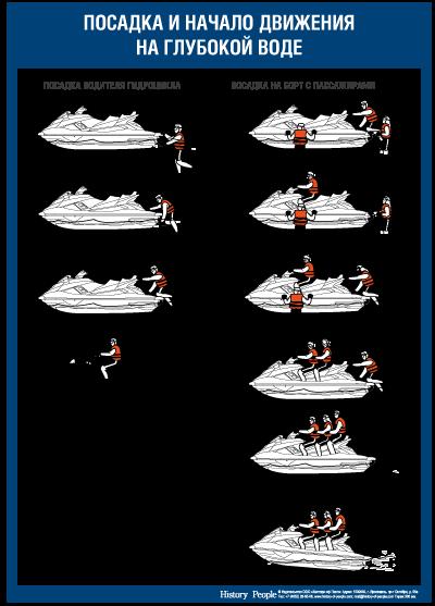 Посадка и начало движения на глубокой воде
