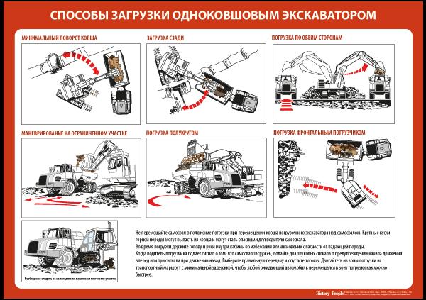 """Комплект плакатов """"Технология производства земляных работ карьерным автотранспортом"""""""