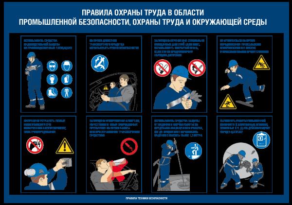 """Комплект плакатов """"Правила охраны труда в области промышленной безопасности, охраны труда и окружающей среды"""""""