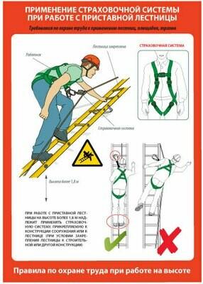 """Комплект плакатов """"Требования по охране труда к применению лестниц, площадок, трапов"""""""