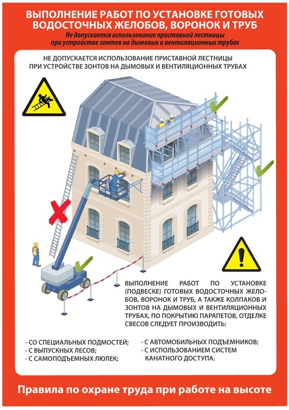 Требования по охране труда при выполнении кровельных и других работ на крышах зданий