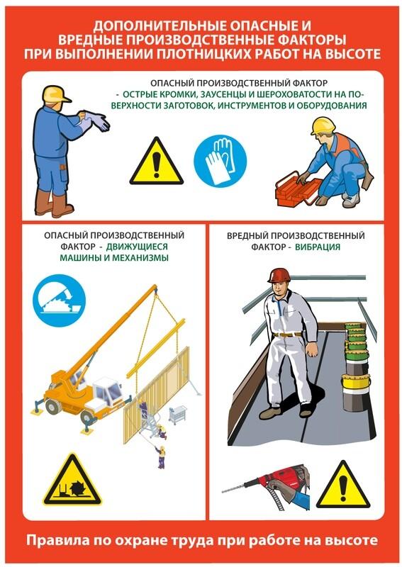 Требования по охране труда при установке и монтаже на высоте деревянных конструкций