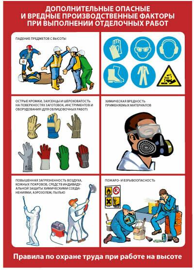 Требования по охране труда при отделочных работах на высоте