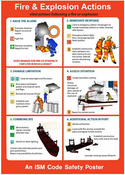 Действия при пожаре и взрывах