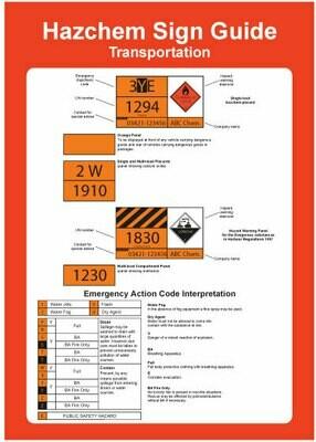 Маркировка опасных грузов при транспортировке