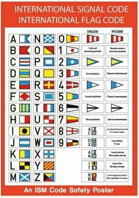 Международный свод сигналов и флагов