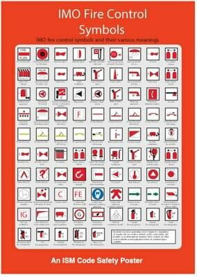 Противопожарные символы IMO