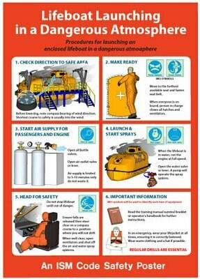 Спуск на воду спасательной шлюпки в опасных условиях