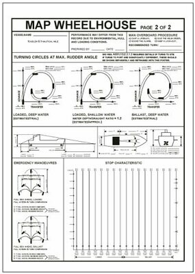 Таблицы маневренных характеристик (для рулевой рубки)