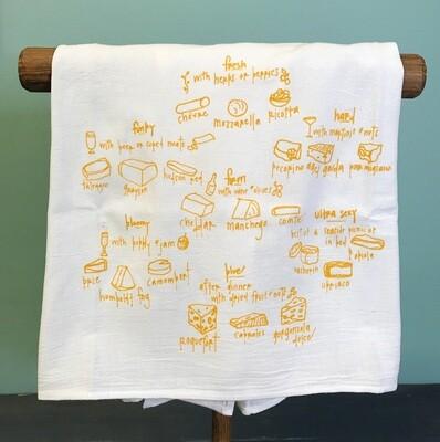 Tea Towel Cheese Types