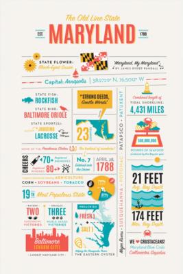 Print Maryland Infographic 11x17