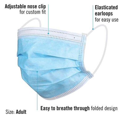Surgical Face Mask (200) VAT incl.