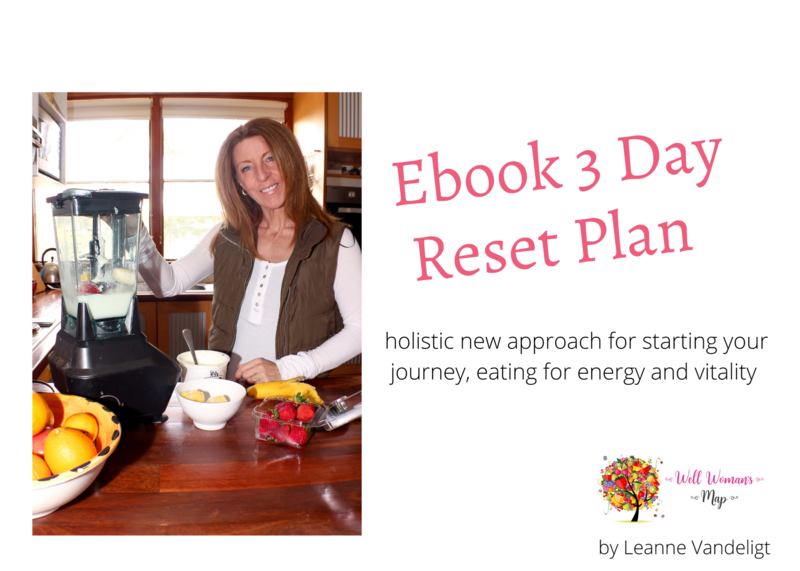 Ebook 3 Day Reset Plan Guide