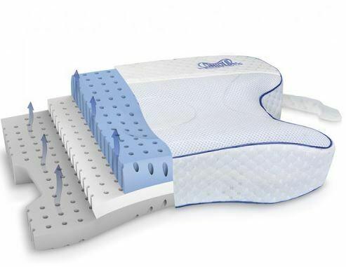 Oreiller CPAP Max 2.0 de Contour