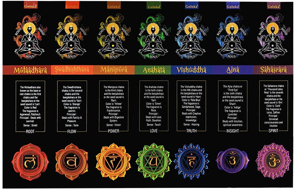 Coffret de 7 paquets d'encens pour Chakras
