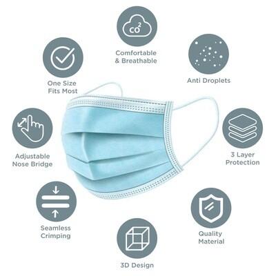 O2r -  3Ply iiR Earloop chirurgisch gezichtsmasker - 100 in een doos