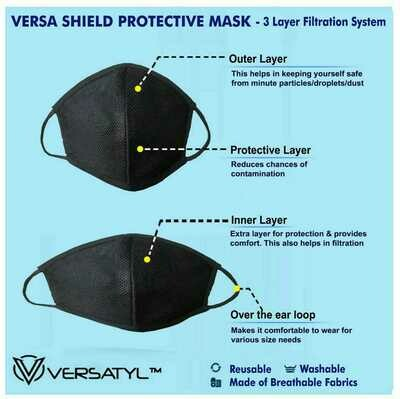 Versatyl 3-Layer Washable Mask