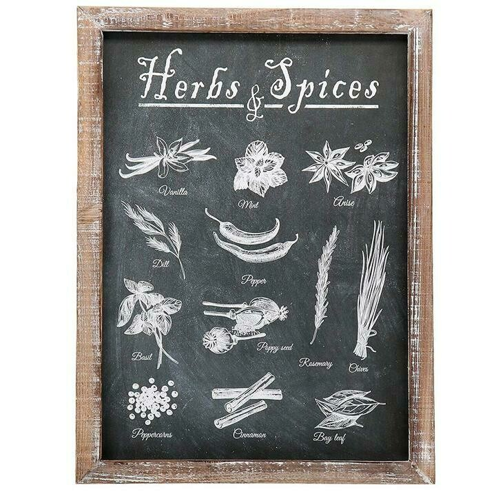 Herbs & Spices Wood Plaque