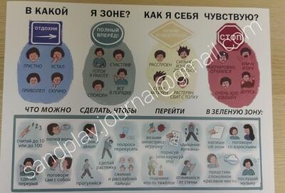 """Плакат """"В какой я зоне"""". 1 экз"""