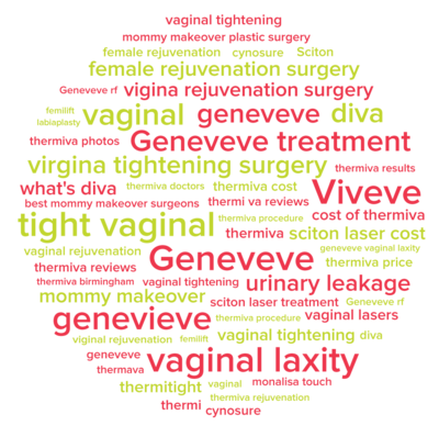 Viveve Vaginal Rejuvenation