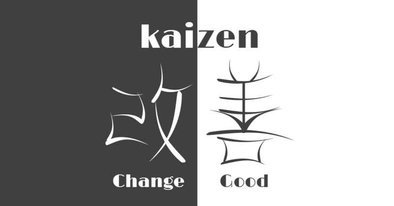 Kaizen for Process Innovation and Improvement Training - Online Training