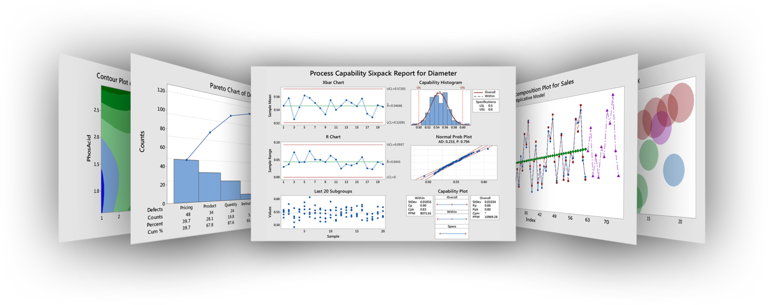 Using Minitab for Statistical Process Control Training Course - Online Training