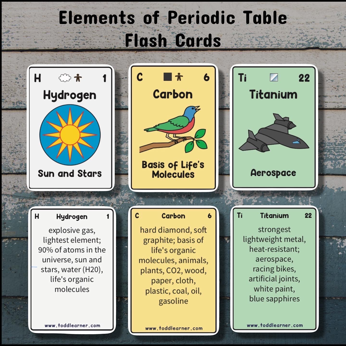 Elements Of The Periodic Table Flash Cards