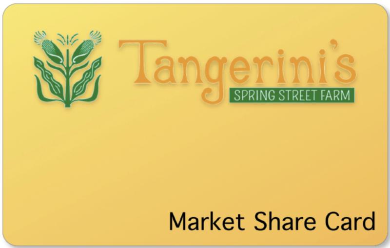 2021 Market Share Card
