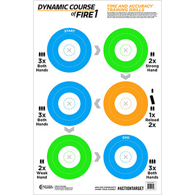Action Target Dynamic Course of Fire Target
