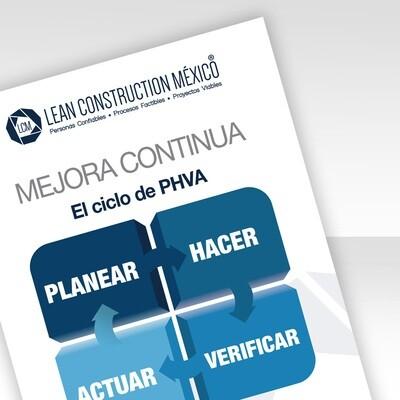 Infografía · Ciclo de Mejora Continua PHVA