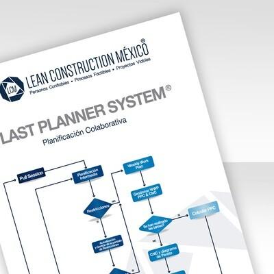 Infografía · Last Planner System® Planificación Colaborativa